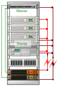Opengear: UPS Monitoring   NETWAYS GmbH