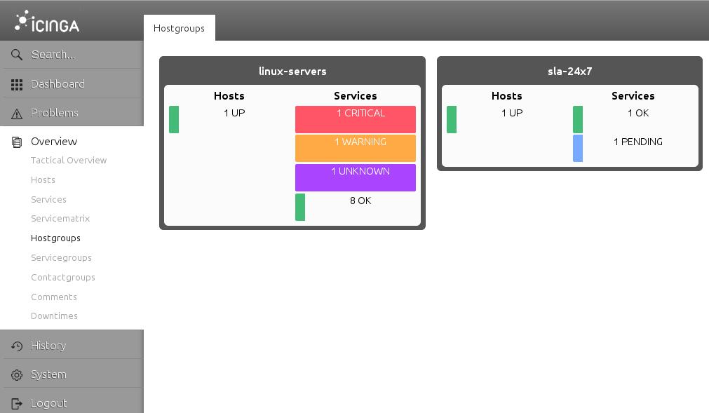 Icinga 2 Konfiguration - Lust auf mehr? | NETWAYS GmbH