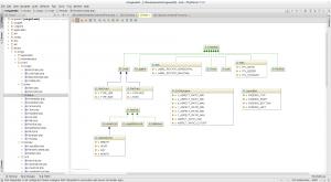 PHPStorm-UML-Klassendiagramm