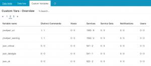 Übersicht Custom-Variablen