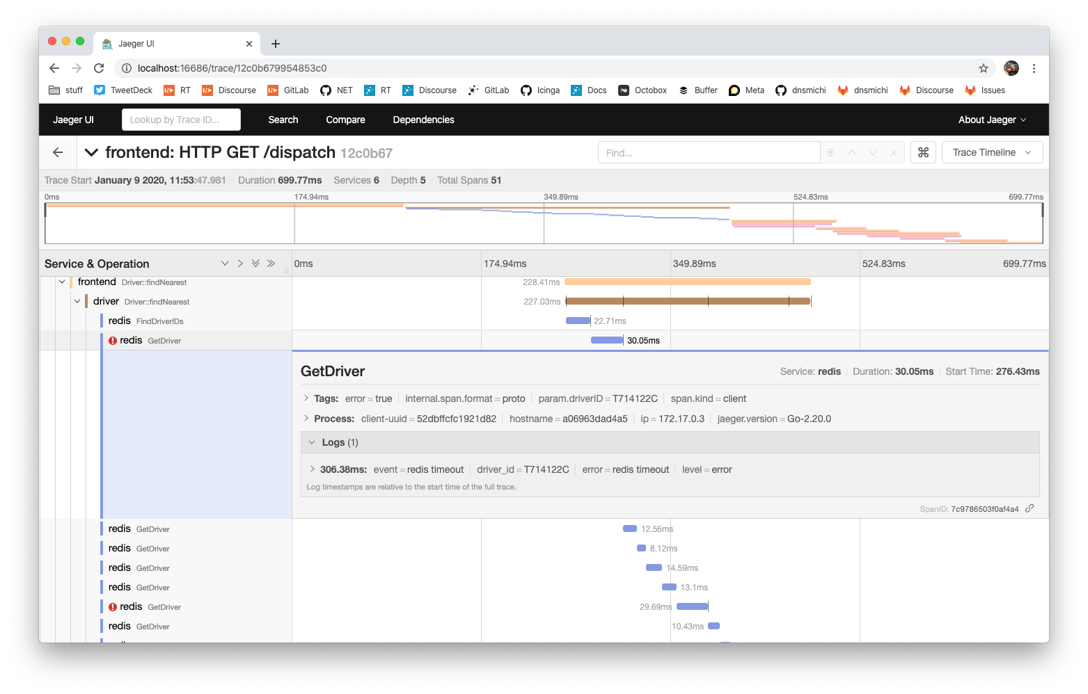 From Monitoring to Observability: Distributed Tracing with Jaeger